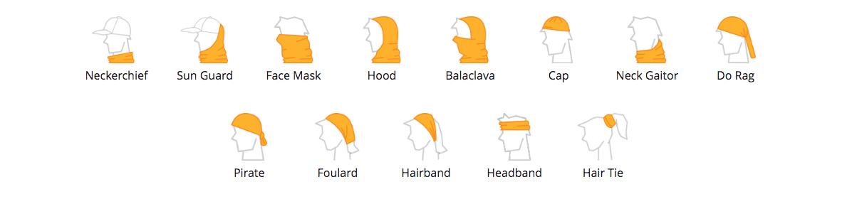 How to wear Buff Headwear