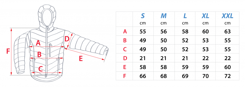 Cumulus Incredilite Endurance size chart