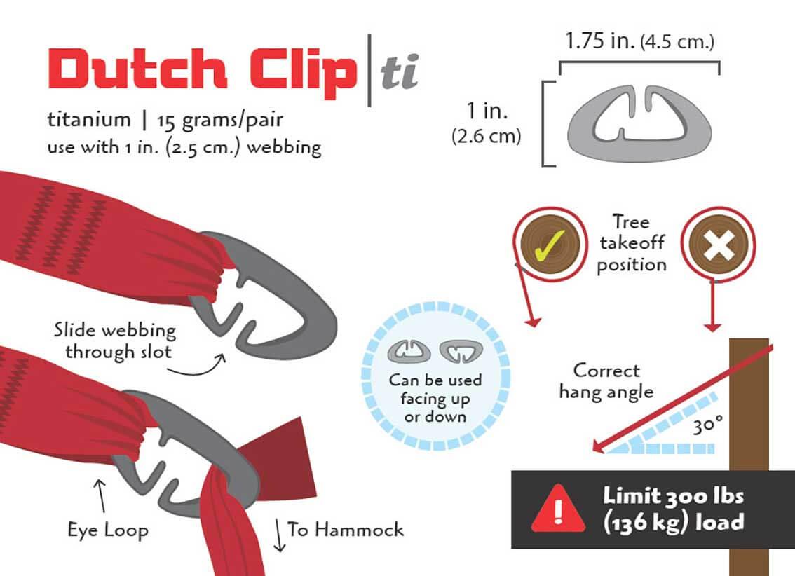 Dutchware Ti Dutch Clip