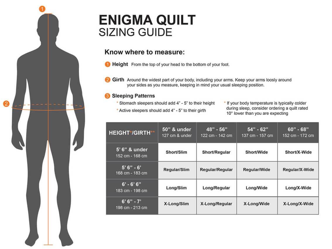 Enlightened Equipment Enigma meassurements