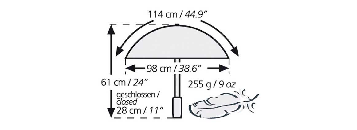 Euroschirm Light Trek Ultra measurements