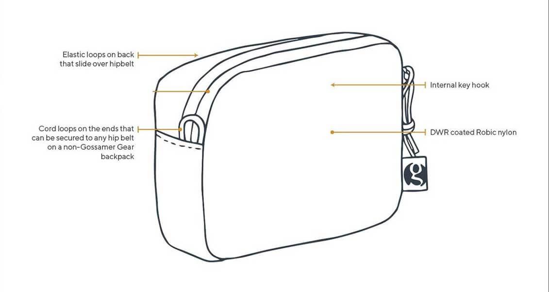 Gossamer Gear hipbelt pocket