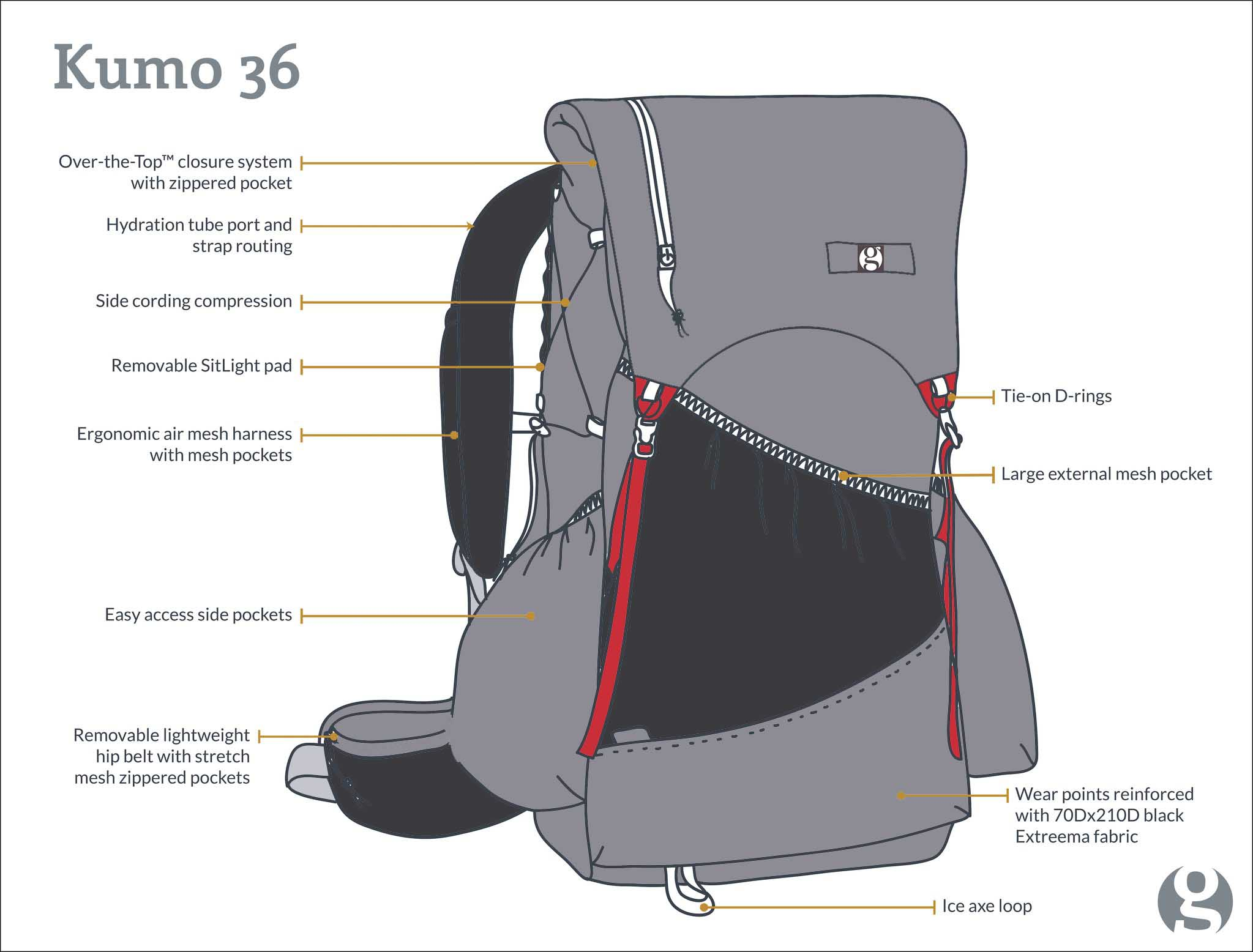 Gossamer Gear Kumo 36 features