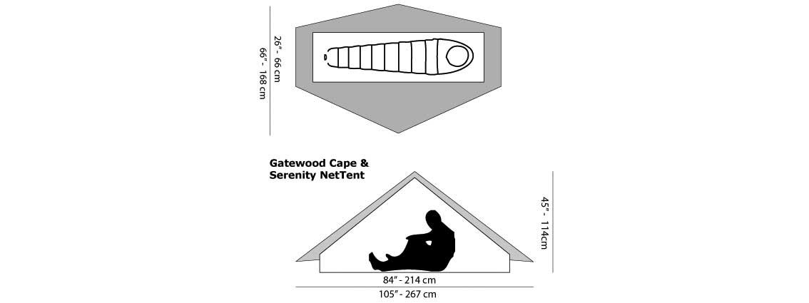 SMD Gatewood Cape
