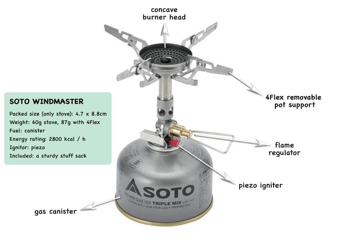 Soto Windmaster 4Flex
